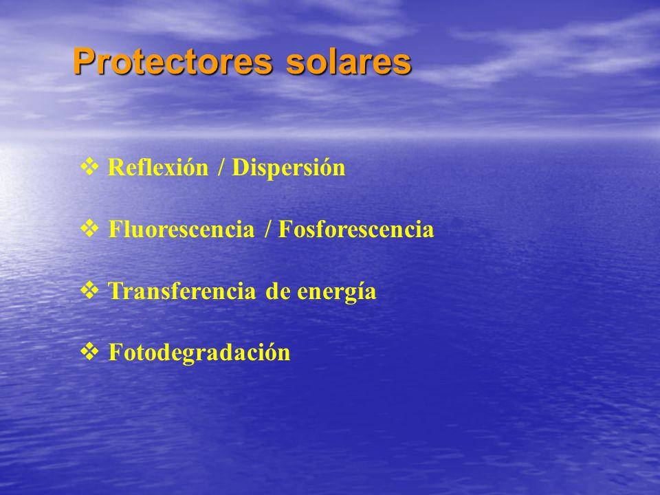Reflexión / Dispersión Fluorescencia / Fosforescencia Transferencia de energía Fotodegradación Protectores solares