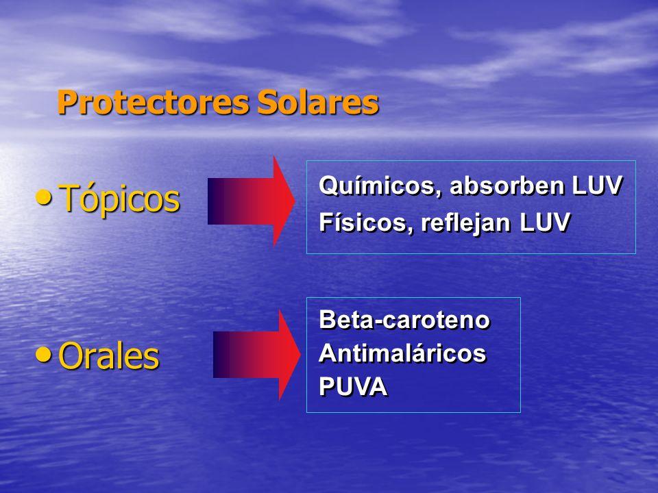 Protectores Solares Tópicos Tópicos Orales Orales Beta-caroteno Antimaláricos PUVA Beta-caroteno Antimaláricos PUVA Químicos, absorben LUV Físicos, re