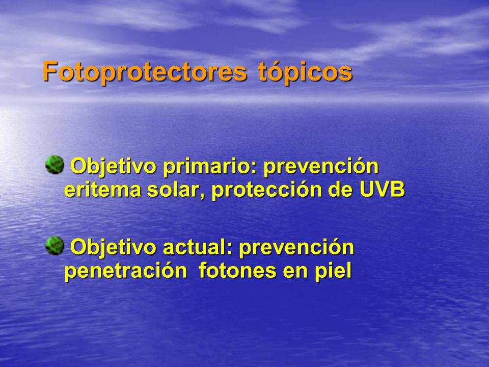 Fotoprotectores tópicos Objetivo primario: prevención eritema solar, protección de UVB Objetivo primario: prevención eritema solar, protección de UVB