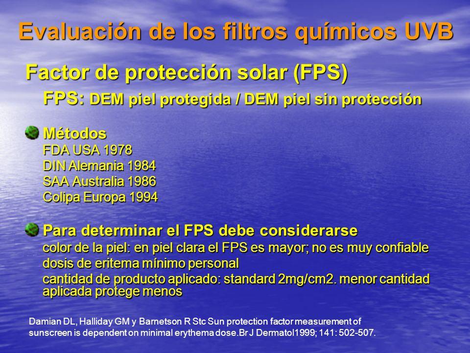 Evaluación de los filtros químicos UVB Factor de protección solar (FPS) FPS: DEM piel protegida / DEM piel sin protección Métodos FDA USA 1978 DIN Ale