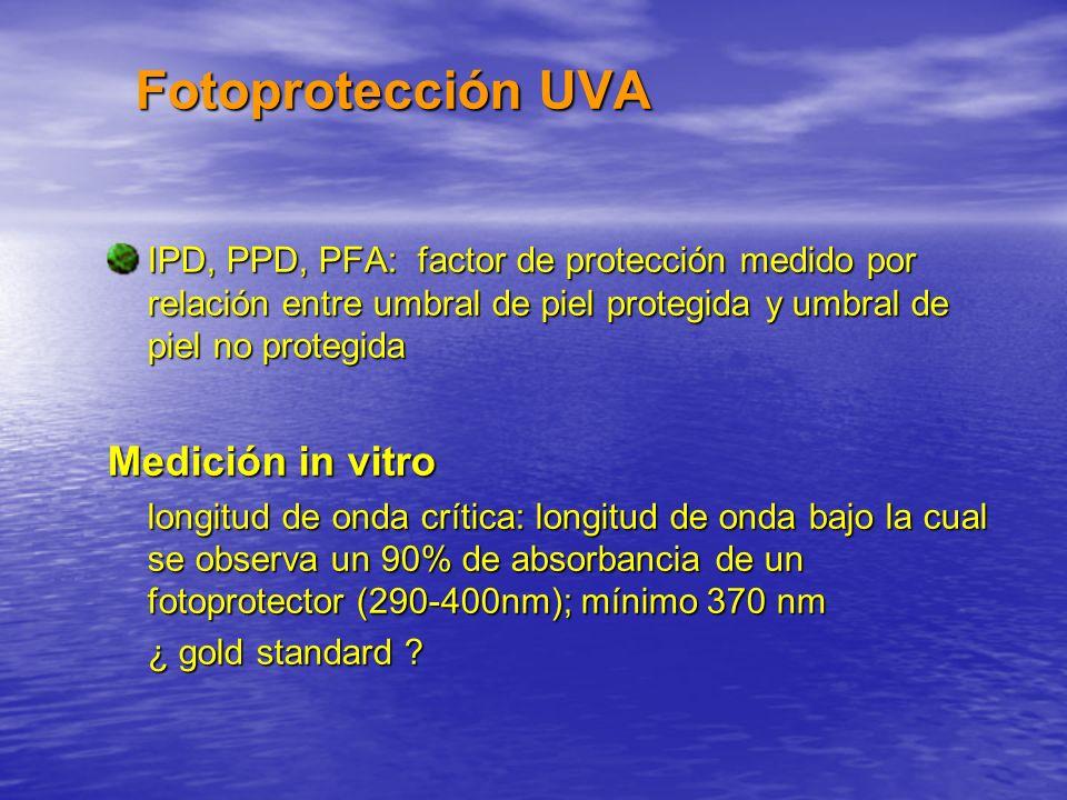 IPD, PPD, PFA: factor de protección medido por relación entre umbral de piel protegida y umbral de piel no protegida Medición in vitro longitud de ond