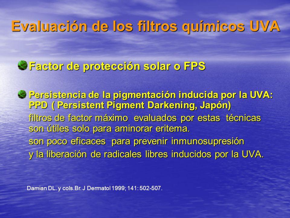 Evaluación de los filtros químicos UVA Factor de protección solar o FPS Persistencia de la pigmentación inducida por la UVA: PPD ( Persistent Pigment
