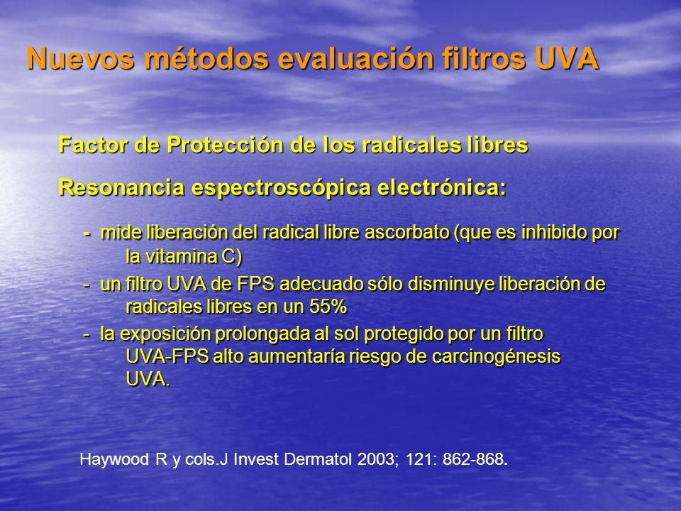Nuevos métodos evaluación filtros UVA Factor de Protección de los radicales libres Resonancia espectroscópica electrónica: - mide liberación del radic