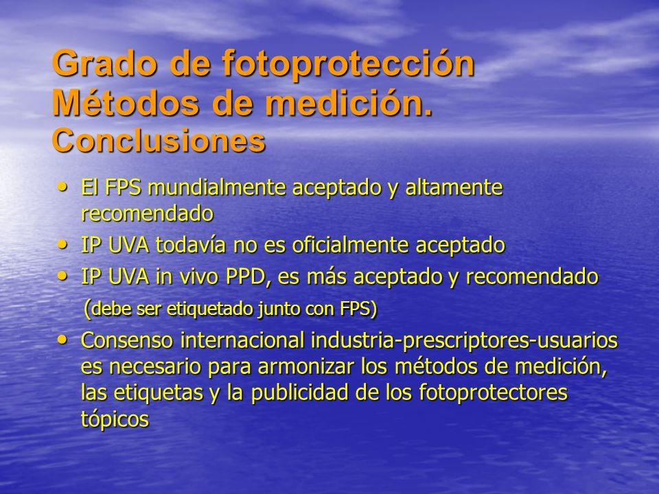 Grado de fotoprotección Métodos de medición. Conclusiones El FPS mundialmente aceptado y altamente recomendado El FPS mundialmente aceptado y altament