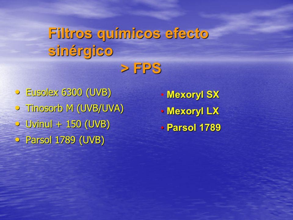 Eusolex 6300 (UVB) Eusolex 6300 (UVB) Tinosorb M (UVB/UVA) Tinosorb M (UVB/UVA) Uvinul + 150 (UVB) Uvinul + 150 (UVB) Parsol 1789 (UVB) Parsol 1789 (U