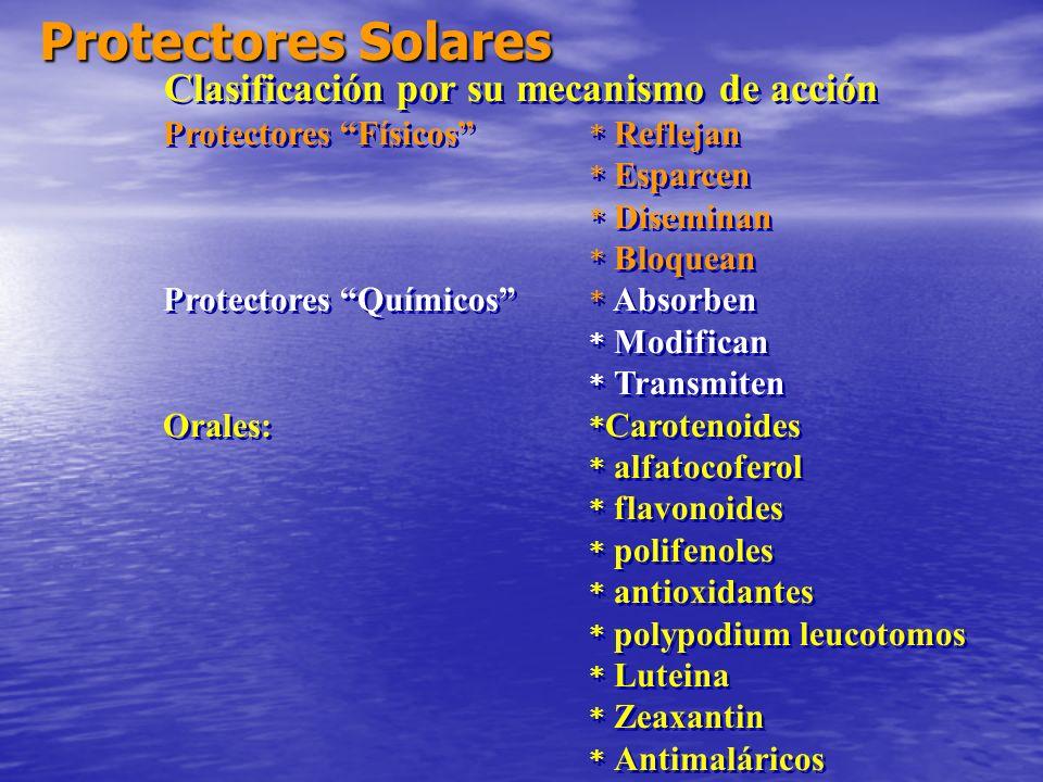 Protectores Solares Clasificación por su mecanismo de acción Protectores Físicos * Reflejan * Esparcen * Diseminan * Bloquean Protectores Químicos * A
