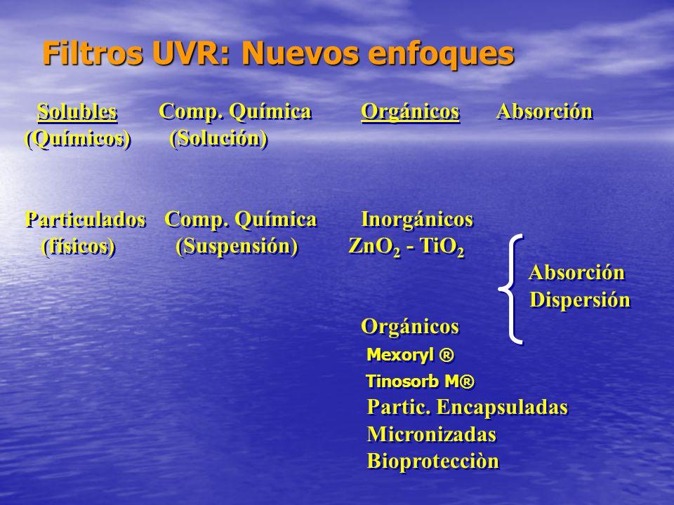 Filtros UVR: Nuevos enfoques SolublesComp. QuímicaOrgánicosAbsorción (Químicos) (Solución) Particulados Comp. QuímicaInorgánicos (físicos) (Suspensión