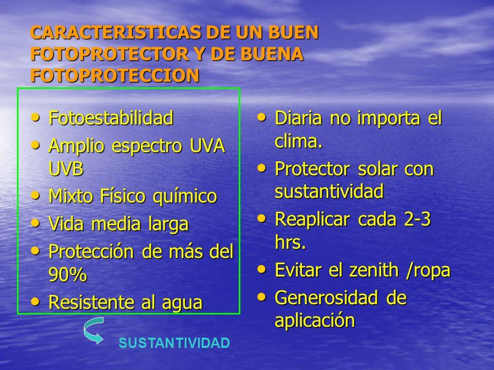 CARACTERISTICAS DE UN BUEN FOTOPROTECTOR Y DE BUENA FOTOPROTECCION Fotoestabilidad Fotoestabilidad Amplio espectro UVA UVB Amplio espectro UVA UVB Mix