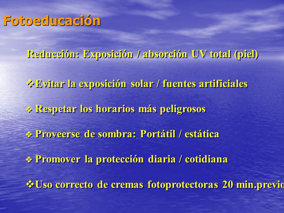 Fotoeducación Reducción: Exposición / absorción UV total (piel) Evitar la exposición solar / fuentes artificiales Respetar los horarios más peligrosos