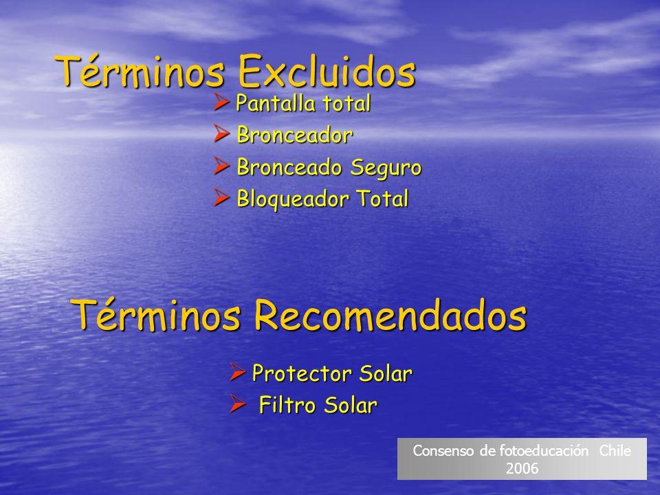 Términos Excluidos Términos Excluidos Pantalla total Pantalla total Bronceador Bronceador Bronceado Seguro Bronceado Seguro Bloqueador Total Bloqueado