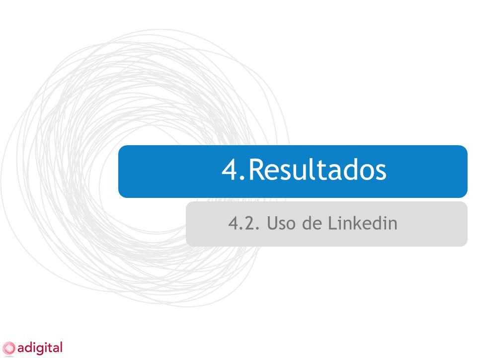 4.Resultados 4.2. Uso de Linkedin