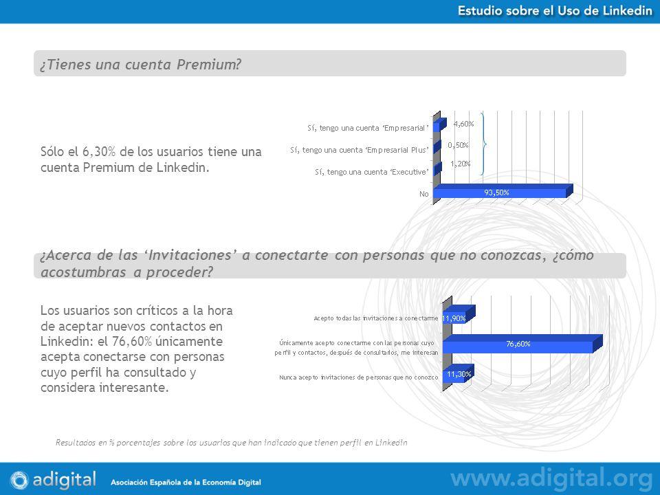 Estudio Uso de Twitter en España Resultados en % porcentajes sobre 584 respuestas obtenidas Sólo el 6,30% de los usuarios tiene una cuenta Premium de Linkedin.