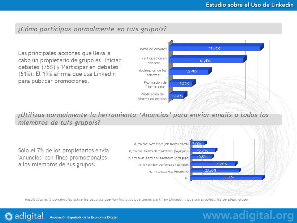 Estudio Uso de Twitter en España Resultados en % porcentajes sobre 584 respuestas obtenidas Las principales acciones que lleva a cabo un propietario de grupo es Iniciar debates (75%) y Participar en debates (61%).