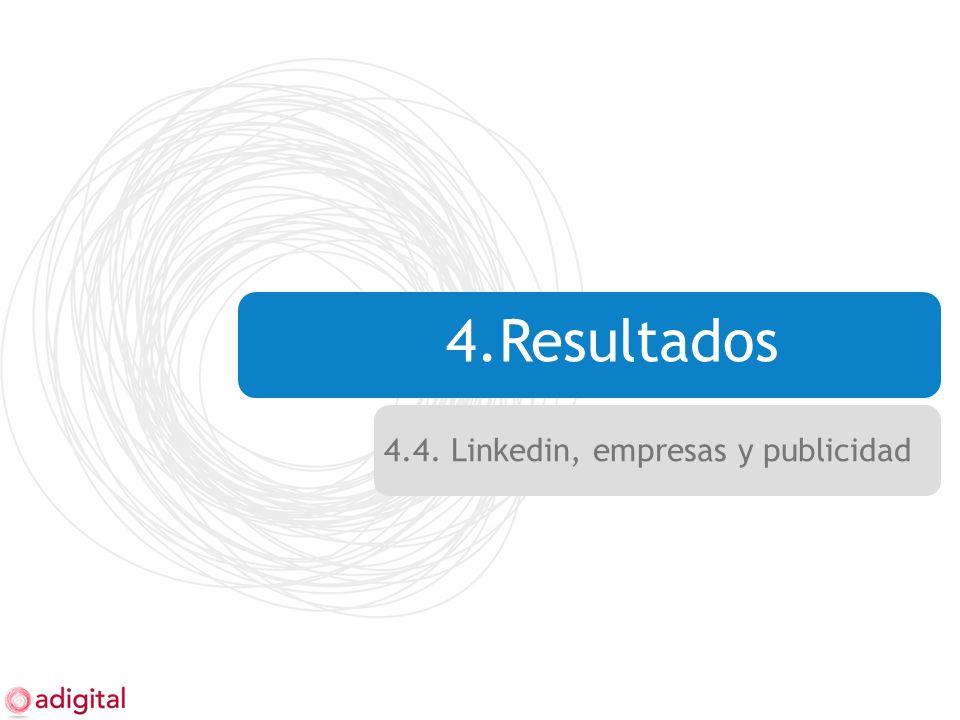 4.Resultados 4.4. Linkedin, empresas y publicidad
