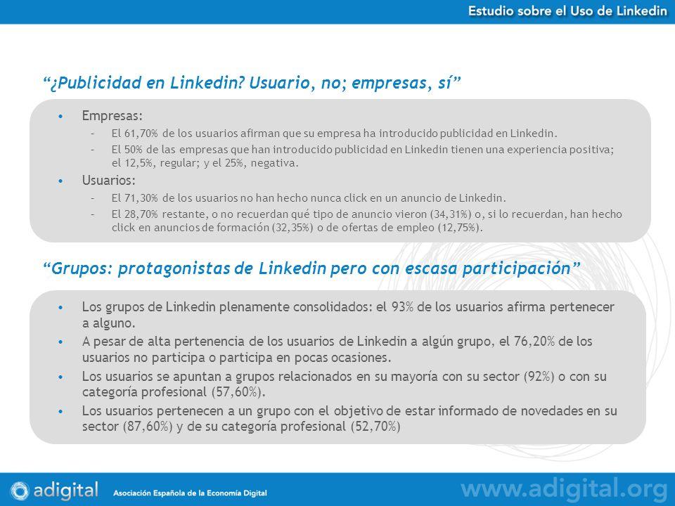 ¿Publicidad en Linkedin? Usuario, no; empresas, sí Empresas: –El 61,70% de los usuarios afirman que su empresa ha introducido publicidad en Linkedin.