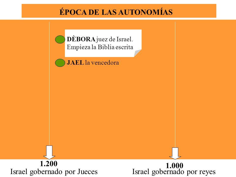 ÉPOCA DE LAS AUTONOMÍAS 1.200 1.000 Israel gobernado por JuecesIsrael gobernado por reyes DÈBORA juez de Israel. Empieza la Biblia escrita JAEL la ven
