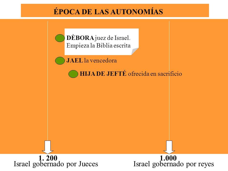 ÉPOCA DE LAS AUTONOMÍAS 1. 2001.000 Israel gobernado por JuecesIsrael gobernado por reyes HIJA DE JEFTÉ ofrecida en sacrificio DÈBORA juez de Israel.