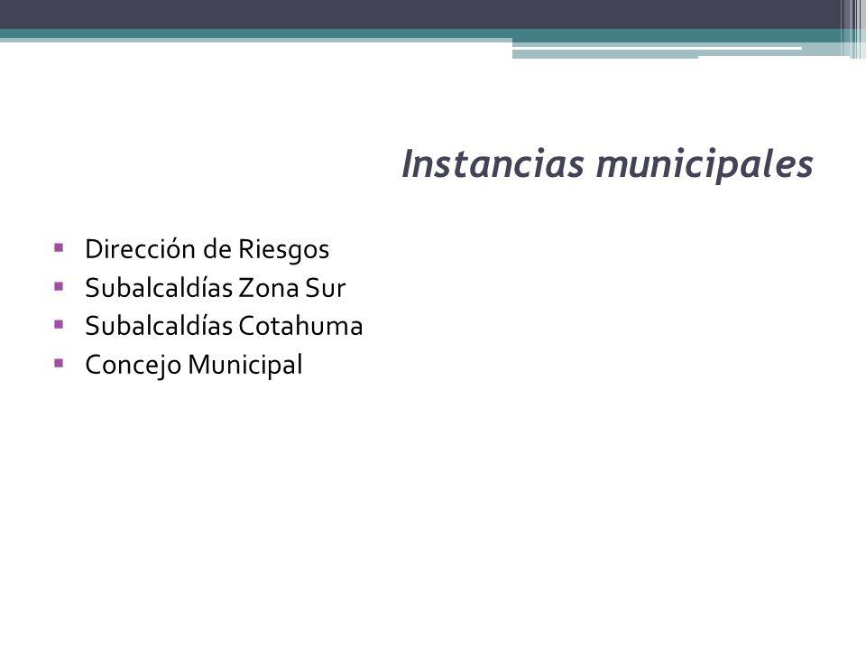 Instancias municipales Dirección de Riesgos Subalcaldías Zona Sur Subalcaldías Cotahuma Concejo Municipal