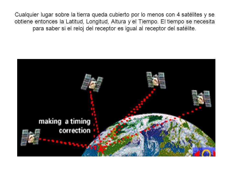 Cualquier lugar sobre la tierra queda cubierto por lo menos con 4 satélites y se obtiene entonces la Latitud, Longitud, Altura y el Tiempo. El tiempo