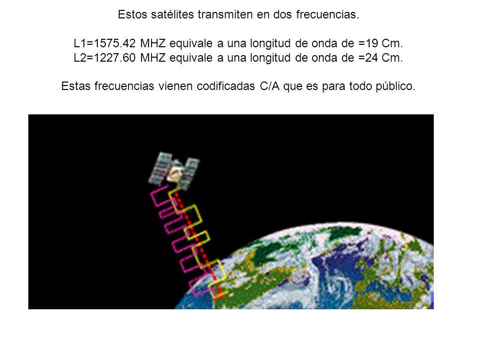 Estos satélites transmiten en dos frecuencias. L1=1575.42 MHZ equivale a una longitud de onda de =19 Cm. L2=1227.60 MHZ equivale a una longitud de ond