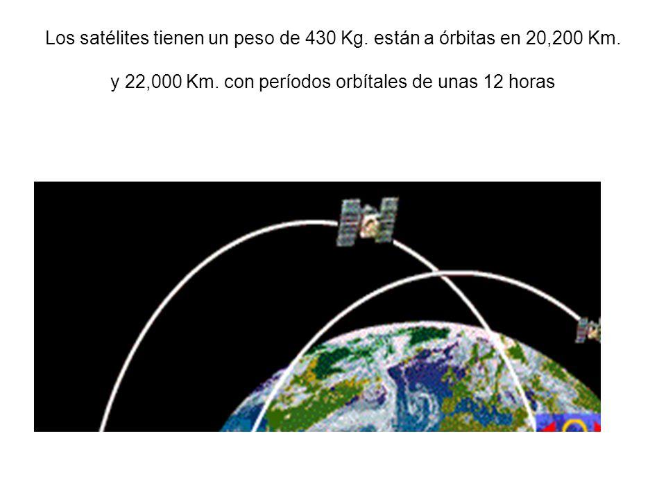 Los satélites tienen un peso de 430 Kg. están a órbitas en 20,200 Km. y 22,000 Km. con períodos orbítales de unas 12 horas