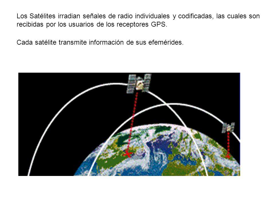 Los Satélites irradian señales de radio individuales y codificadas, las cuales son recibidas por los usuarios de los receptores GPS. Cada satélite tra