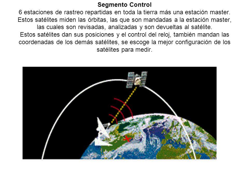 Segmento Control 6 estaciones de rastreo repartidas en toda la tierra más una estación master. Estos satélites miden las órbitas, las que son mandadas