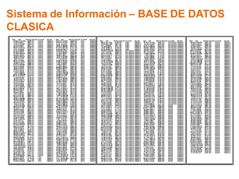 Sistema de Información – BASE DE DATOS CLASICA