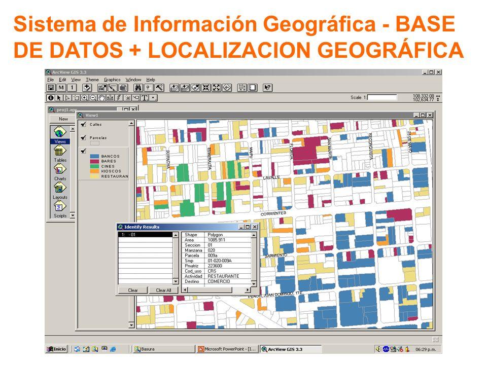 Sistema de Información Geográfica - BASE DE DATOS + LOCALIZACION GEOGRÁFICA