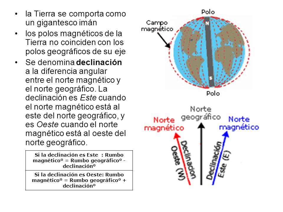 la Tierra se comporta como un gigantesco imán los polos magnéticos de la Tierra no coinciden con los polos geográficos de su eje Se denomina declinaci