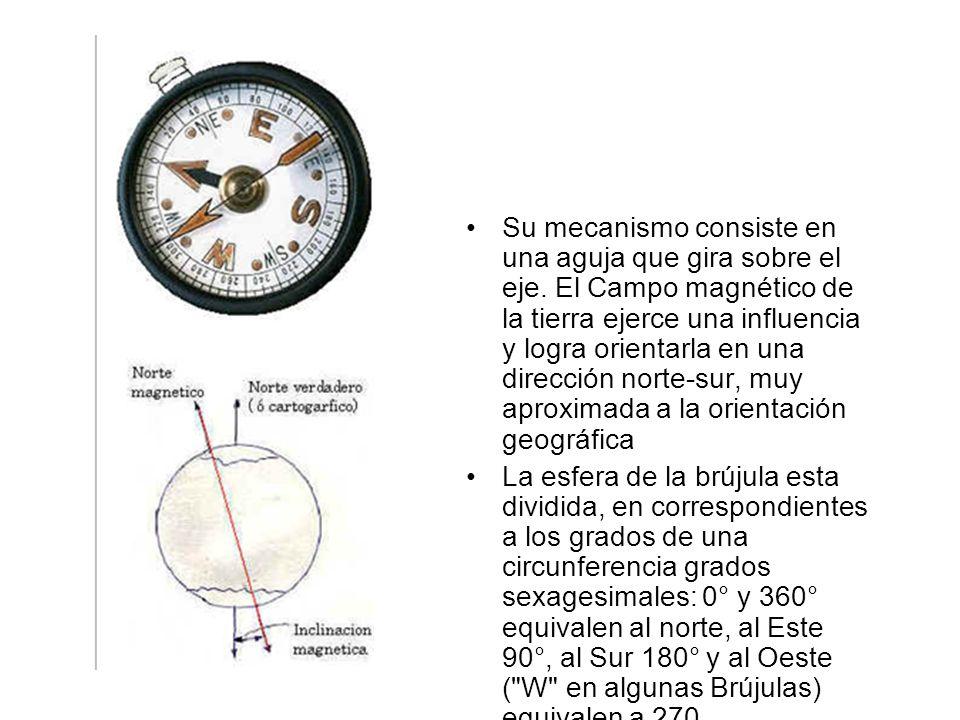 Su mecanismo consiste en una aguja que gira sobre el eje. El Campo magnético de la tierra ejerce una influencia y logra orientarla en una dirección no