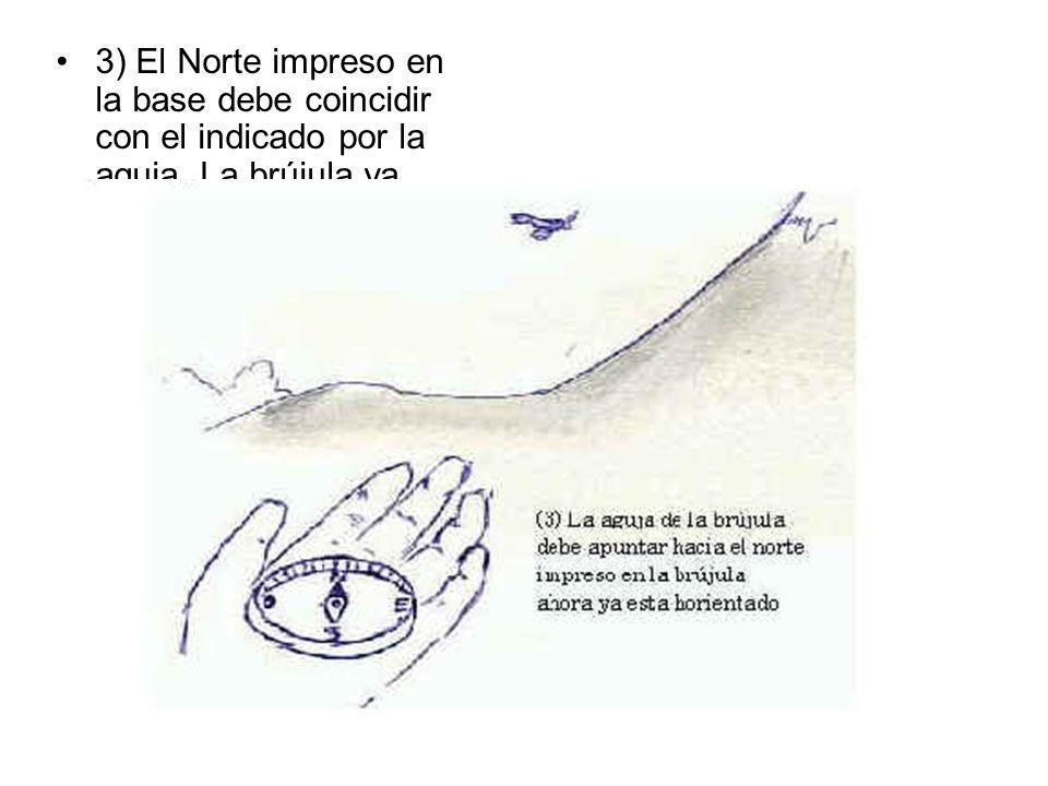 3) El Norte impreso en la base debe coincidir con el indicado por la aguja. La brújula ya está orientada