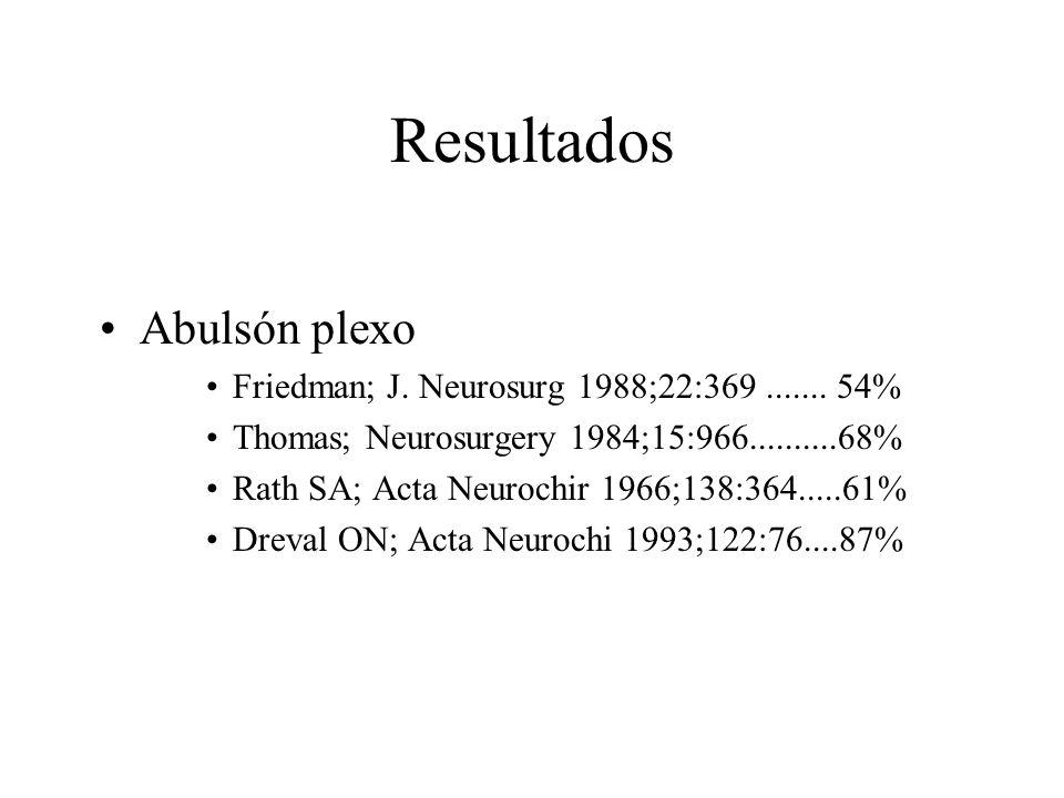 Resultados Abulsón plexo Friedman; J. Neurosurg 1988;22:369....... 54% Thomas; Neurosurgery 1984;15:966..........68% Rath SA; Acta Neurochir 1966;138: