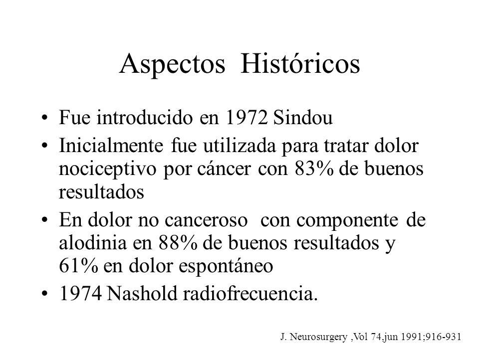 Aspectos Históricos Fue introducido en 1972 Sindou Inicialmente fue utilizada para tratar dolor nociceptivo por cáncer con 83% de buenos resultados En
