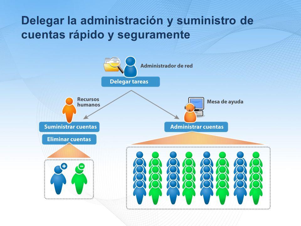Delegar la administración y suministro de cuentas rápido y seguramente