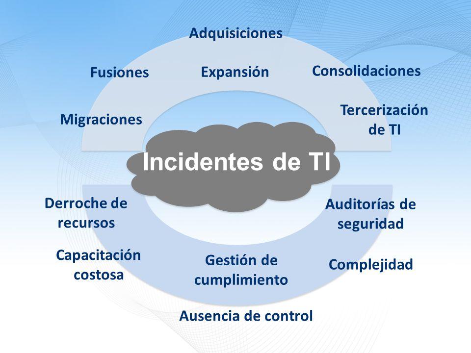 Fusiones Adquisiciones Consolidaciones Migraciones Expansión Tercerización de TI Derroche de recursos Gestión de cumplimiento Auditorías de seguridad Capacitación costosa Ausencia de control Complejidad Incidentes de TI