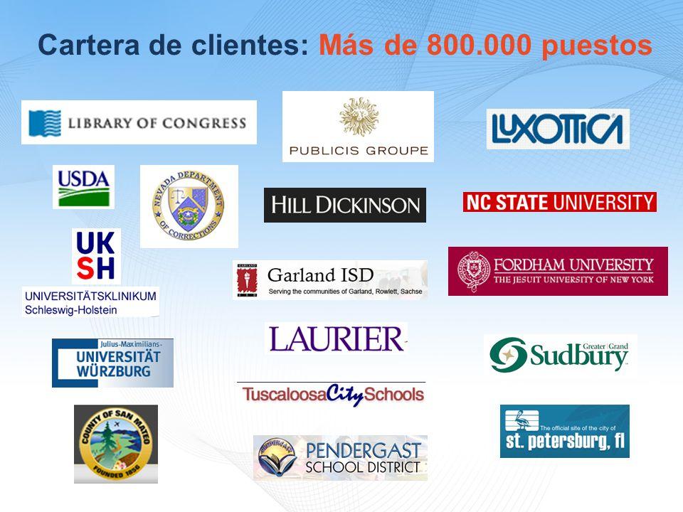 Cartera de clientes: Más de 800.000 puestos