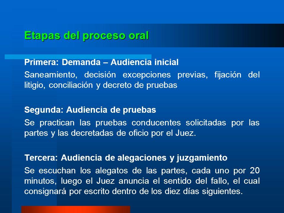Etapas del proceso oral Primera: Demanda – Audiencia inicial Saneamiento, decisión excepciones previas, fijación del litigio, conciliación y decreto d