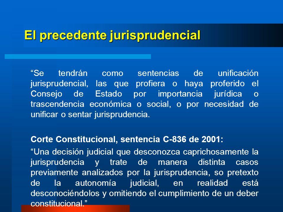El precedente jurisprudencial Con dichas premisas se garantiza: el derecho a la igualdad la seguridad jurídica el principio de la buena fe la confianza legítima en la administración de justicia, que prohíbe una conducta contradictoria