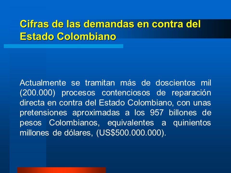 Cifras de las demandas en contra del Estado Colombiano Actualmente se tramitan más de doscientos mil (200.000) procesos contenciosos de reparación dir