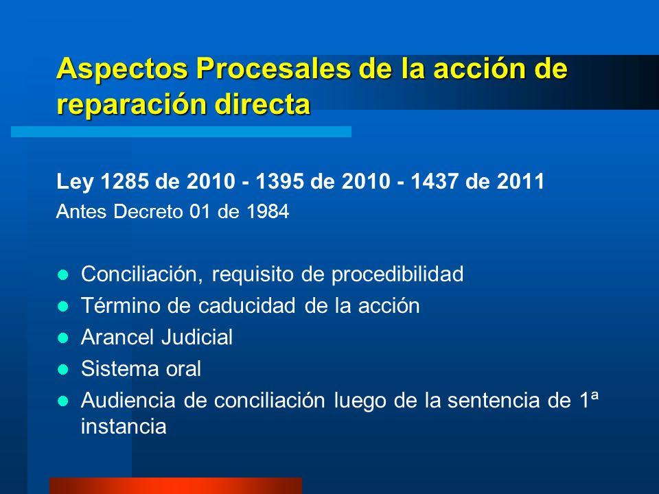 Aspectos Procesales de la acción de reparación directa Ley 1285 de 2010 - 1395 de 2010 - 1437 de 2011 Antes Decreto 01 de 1984 Conciliación, requisito