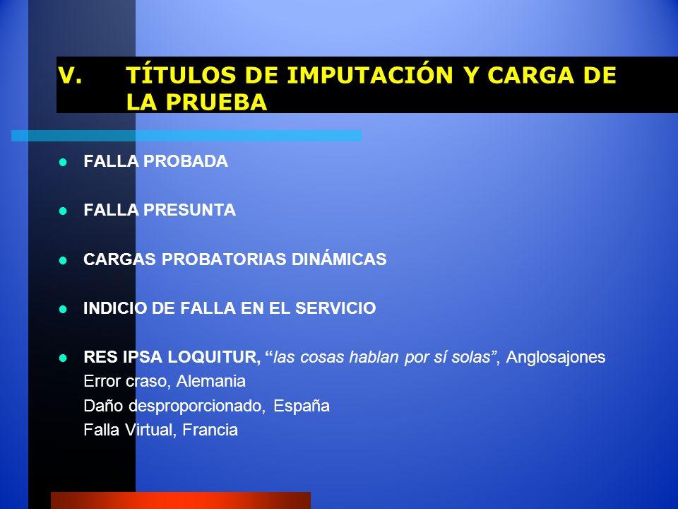 V.TÍTULOS DE IMPUTACIÓN Y CARGA DE LA PRUEBA FALLA PROBADA FALLA PRESUNTA CARGAS PROBATORIAS DINÁMICAS INDICIO DE FALLA EN EL SERVICIO RES IPSA LOQUIT