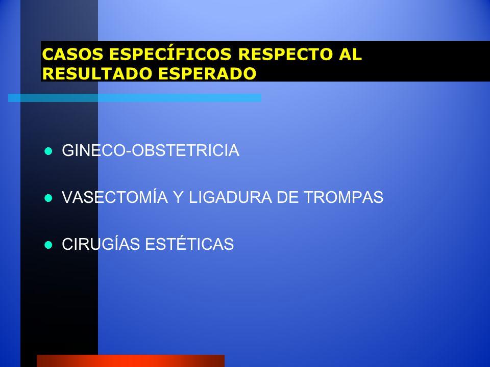 CASOS ESPECÍFICOS RESPECTO AL RESULTADO ESPERADO GINECO-OBSTETRICIA VASECTOMÍA Y LIGADURA DE TROMPAS CIRUGÍAS ESTÉTICAS