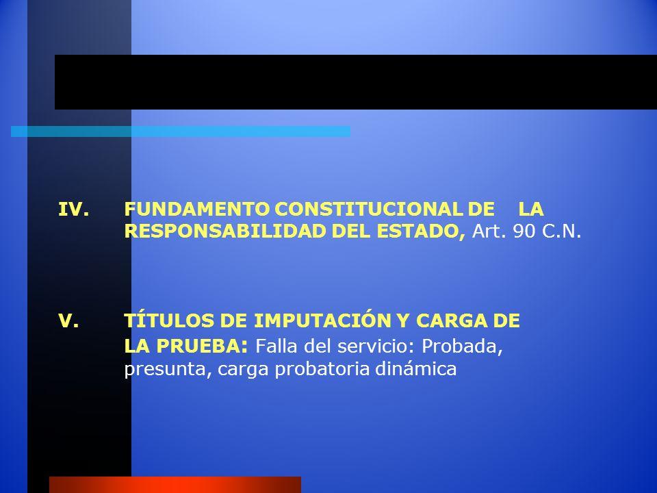 IV.FUNDAMENTO CONSTITUCIONAL DE LA RESPONSABILIDAD DEL ESTADO, Art. 90 C.N. V.TÍTULOS DE IMPUTACIÓN Y CARGA DE LA PRUEBA : Falla del servicio: Probada