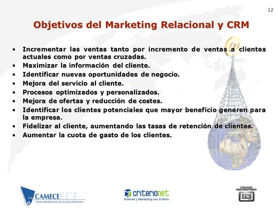 12 Objetivos del Marketing Relacional y CRM Incrementar las ventas tanto por incremento de ventas a clientes actuales como por ventas cruzadas.Increme