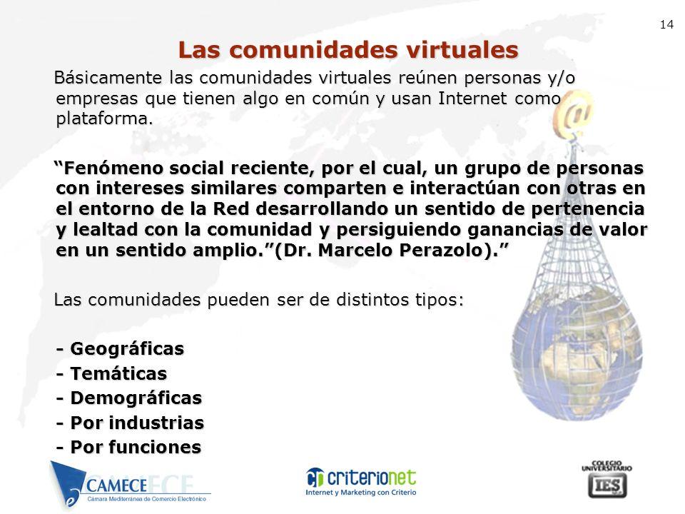 14 Las comunidades virtuales Básicamente las comunidades virtuales reúnen personas y/o empresas que tienen algo en común y usan Internet como platafor