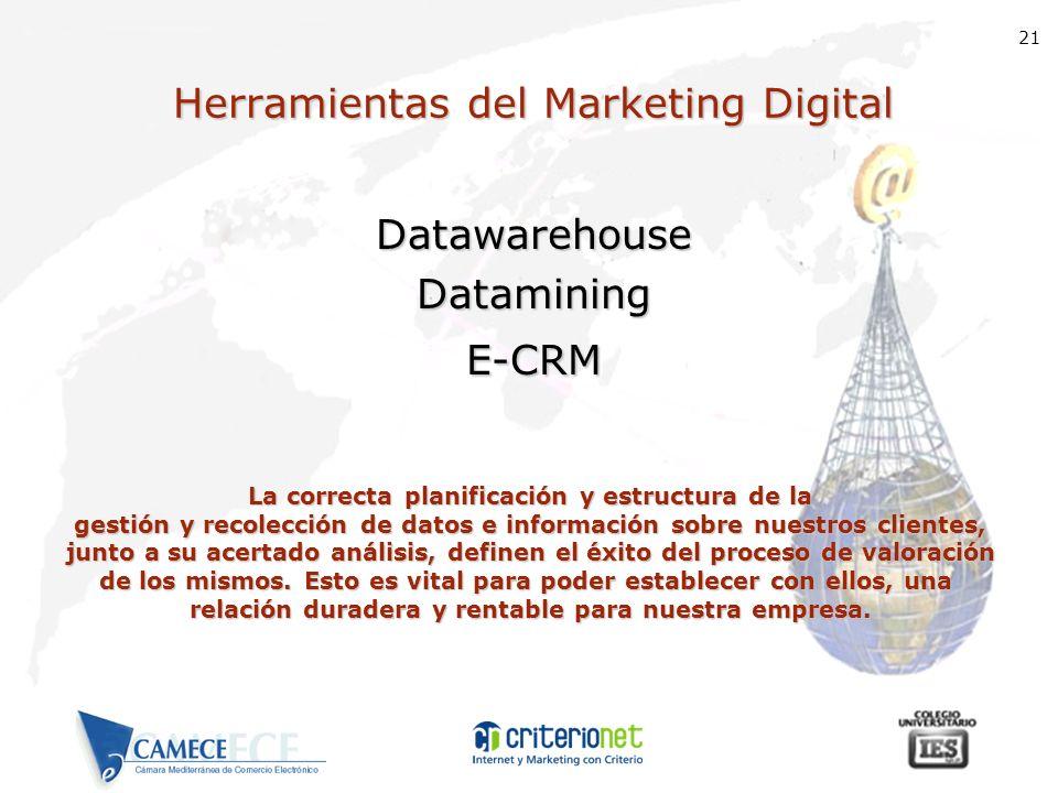 21 Herramientas del Marketing Digital DatawarehouseDataminingE-CRM La correcta planificación y estructura de la gestión y recolección de datos e infor