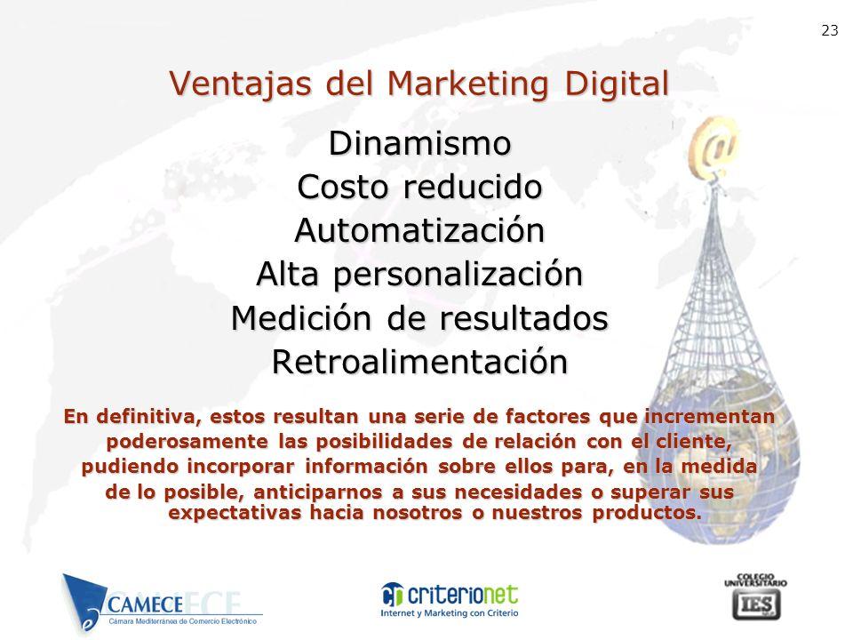 23 Ventajas del Marketing Digital Dinamismo Costo reducido Automatización Alta personalización Medición de resultados Retroalimentación En definitiva,