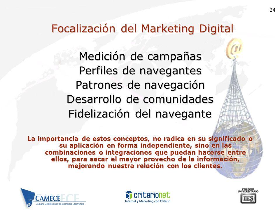 24 Focalización del Marketing Digital Medición de campañas Perfiles de navegantes Patrones de navegación Desarrollo de comunidades Fidelización del na