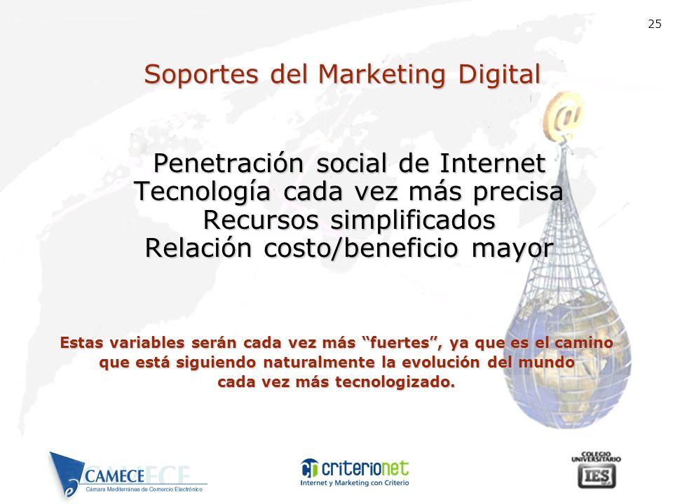 25 Soportes del Marketing Digital Penetración social de Internet Tecnología cada vez más precisa Recursos simplificados Relación costo/beneficio mayor